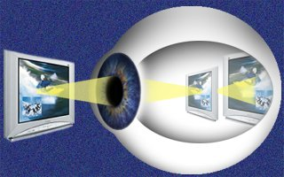 myopia eye nearsightedness